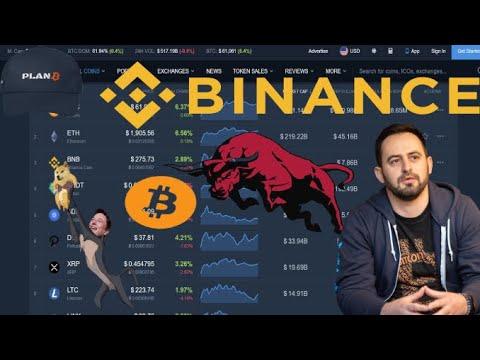 Bitcoin pe piețele bursiere