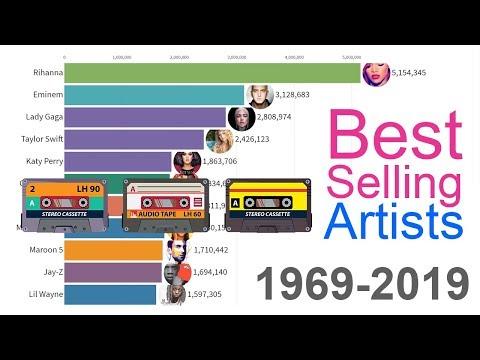 download lagu mp3 mp4 Music Sales, download lagu Music Sales gratis, unduh video klip Music Sales