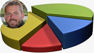 How to embed a Sales Report in my Website - BIRT iHub Tutorial