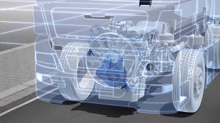 Voith Animation PWR