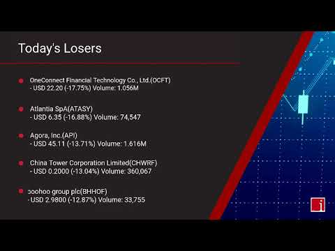 InvestorChannel's US Stock Market Update for Monday, July  ... Thumbnail