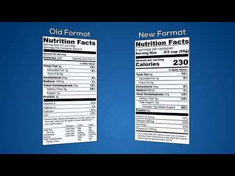 mp4 Nutrition Facts Font, download Nutrition Facts Font video klip Nutrition Facts Font