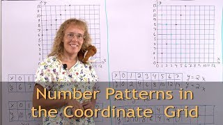 Numerical patterns in the coordinate grid (5th grade math)