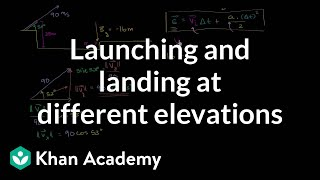 Launching and Landing on Different Elevations