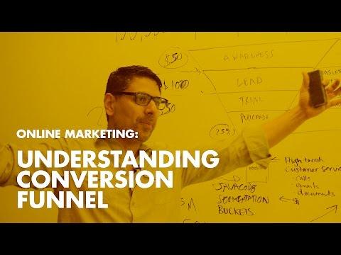 Online Marketing: Conversion Optimization Funnel CRO