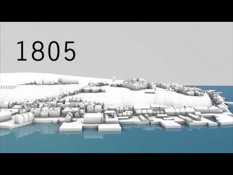 Évolution des berges du fleuve Saint-Laurent