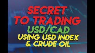 💰💰SECRET forex trading strategy for USDCAD using Crude Oil and U.S. Dollar Index - USDX, DXY, DX