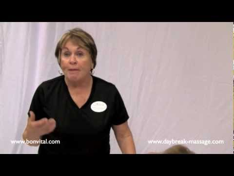 What is fluffing and how is it used for geriatric or senior massage on ...