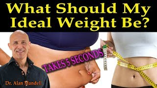 WhatShouldMyIdealWeightBe?Takes5SecondsBMIChart-DrAlanMandell,D.C.
