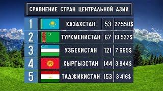 СРАВНЕНИЕ СТРАН ЦЕНТРАЛЬНОЙ АЗИИ: КАЗАХСТАН, УЗБЕКИСТАН