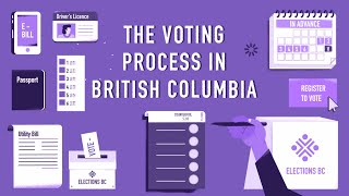 The Voting Process in British Columbia