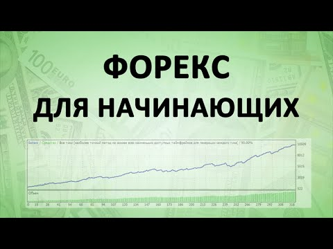 Торговля опционами на мосбирже