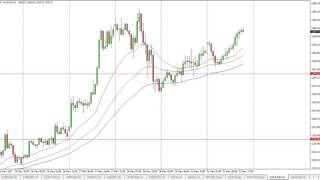 GOLD - USD Gold Technical Analysis for May 23 2017 by FXEmpire.com