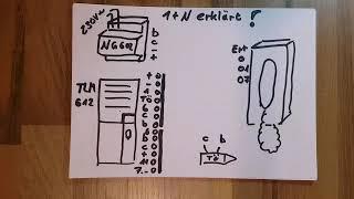 Siedle Sprechanlage erklären und verstehen 1+N Technik