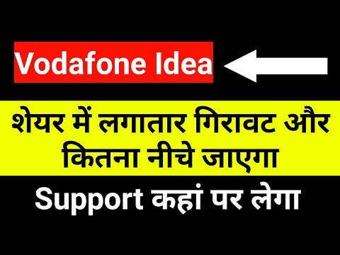 Vodafone Idea शेयर में लगातार गिरावट Support कहां पर लेगा । Vodafone Idea share latest news