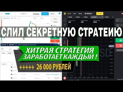 Как в thinkorswim опционы