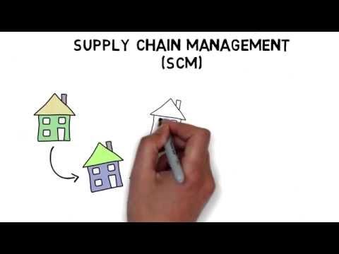 mp4 Finance Resource Management Adalah, download Finance Resource Management Adalah video klip Finance Resource Management Adalah