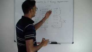 Numbers WIthout Consecutive 1s in binary representation