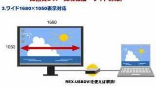 USBマルチディスプレイアダプタPR