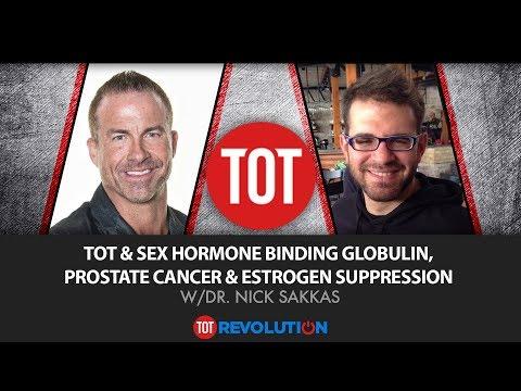 Biopsia per il cancro alla prostata