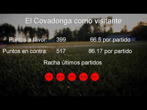 CB Chantada - Covadonga
