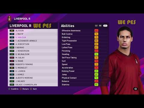REAL MADRID Players Faces & Ratings PES 2020 | INTER TUBE
