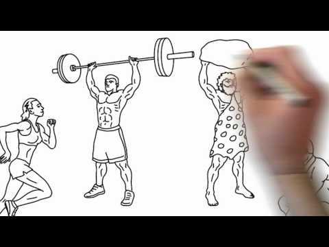 CrossFit Is