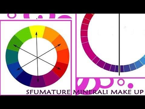 la teoria dei colori, colori primari, secondari, complementari. Le basi per il make-up 'fai da te'