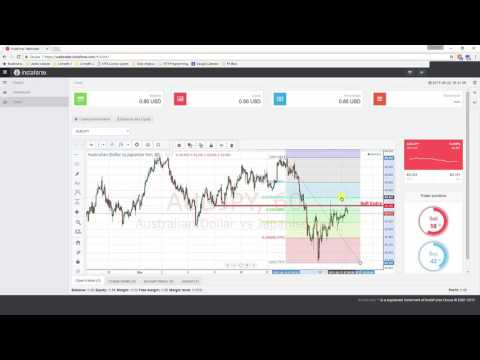 Daily Video Technical Analysis | AUD/JPY | 22nd May 2017