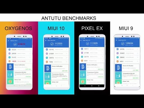 Best Rom For Redmi Note 5 Pro Pixel Experience Vs OxygenOs