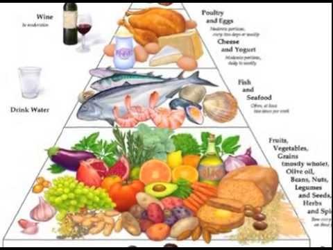 Hogy nyers étel diéta a magas vérnyomás ellen