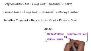 Car Lease Payment Formula