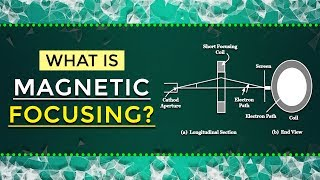 What is Magnetic Focusing | Electronic Devices and circuits | Electronics & Electrical Engineering