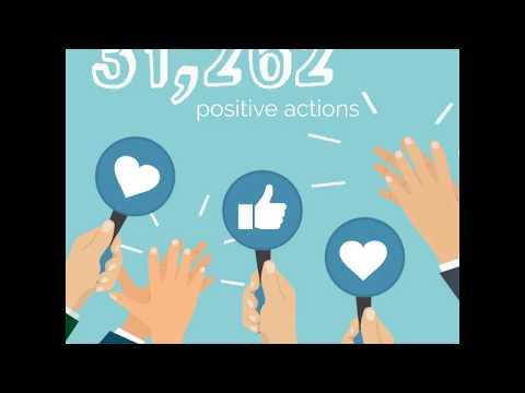 Comprehensive social media strategy