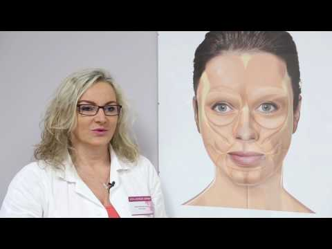 Marge radar mobile suisse anti aging