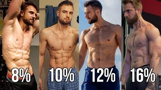 Finding Your Ideal Body Fat Percentage (Examples Included)