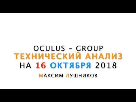 Технический обзор рынка Форекс на 16.10.2018 от Максима Лушникова