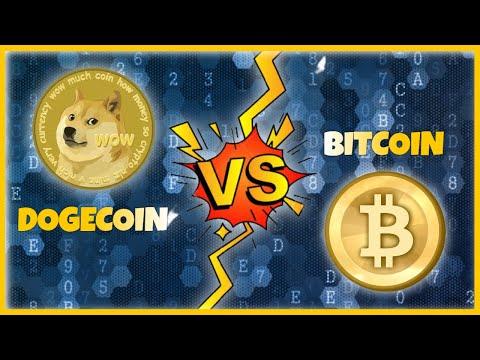 Bitcoin charakteris