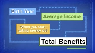 How Social Security benefits are calculated on a $40K salary