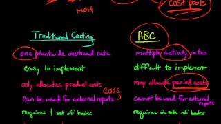 Activity Based Costing vs. Traditional Costing