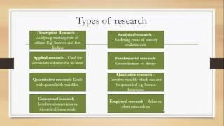 writing master dissertation degree