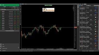Il nuovo calendario economico di Kimura Trading