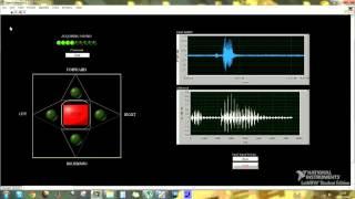 voice control Archives - Raspberry Pi