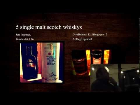 La codificazione da alcolismo ul lavoro