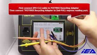 PEUGEOT CITROEN Remote Unlocking Application using ZFH C12 cable