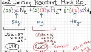 Magic Number Method: Percent Yield &Limiting Reactant Mash-Up