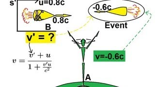 Physics - Special Relativity (6 of 43) Relativistic Velocity: Another Example