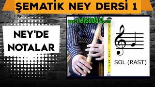 Ney Dersi -1 (www.neysadasi.com)