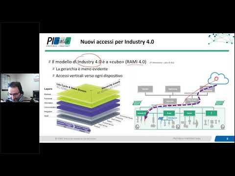 Bus di campo, Cyber security, Industria 4.0, Profinet, Reti di comunicazione