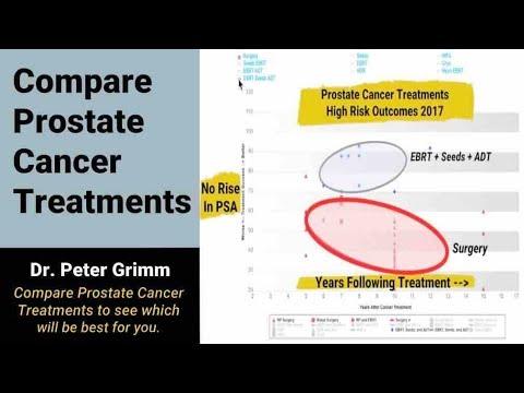 Wie die Krankheit Prostatitis zu identifizieren